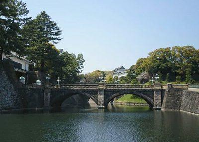 Plaza de palacio imperial
